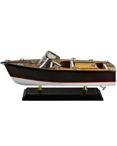 Riva model