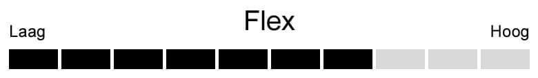 Flexibiliteit van wetsuit