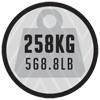 Maximaal gewicht van 258kg