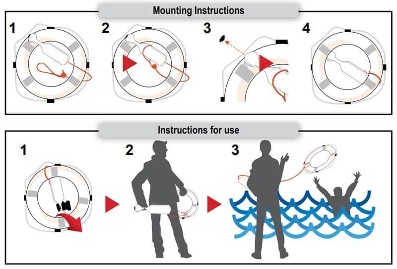 instructies reddingsboei rescue lijn 8mm